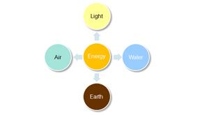 energy_infographics-2