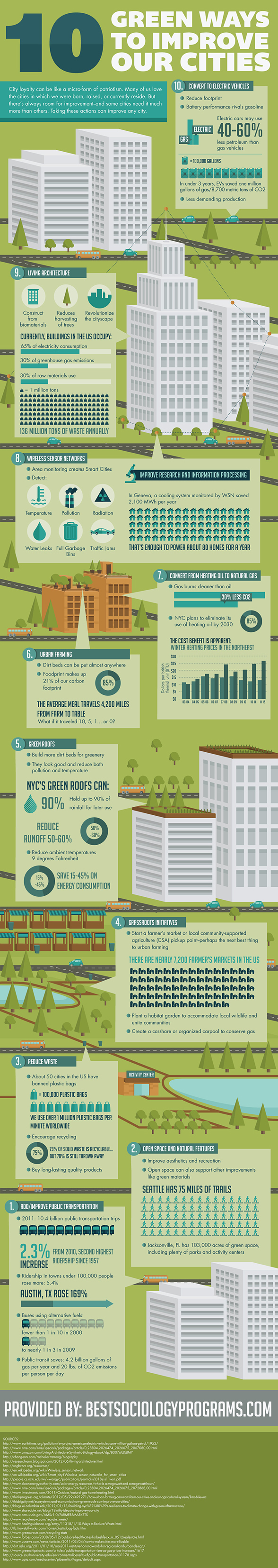 Green Ways to Improve Your City - improve-your-city-infographic