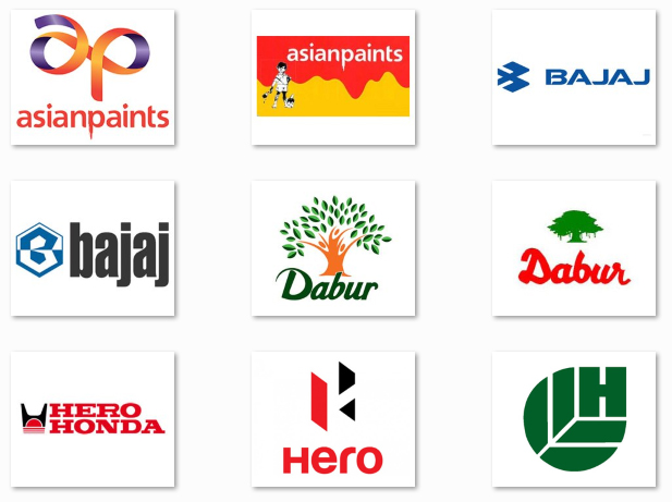 how to decide company name in india