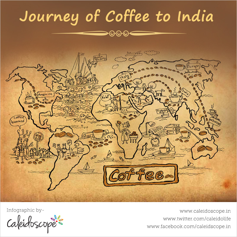 Indian coffee History