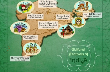 India Infographics - indian cultural festivals infographic
