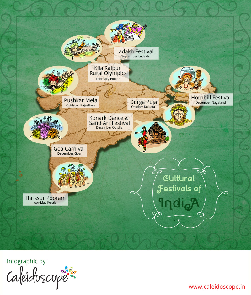 India Infographics - Indian Culture Festivals