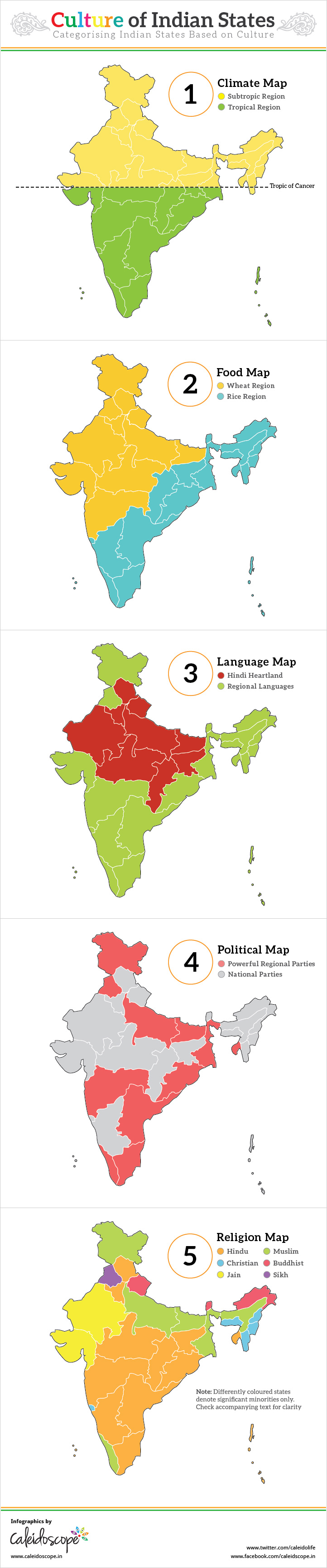 india infographics - Culture of Indian States