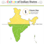 Understanding the Culture of Indian States