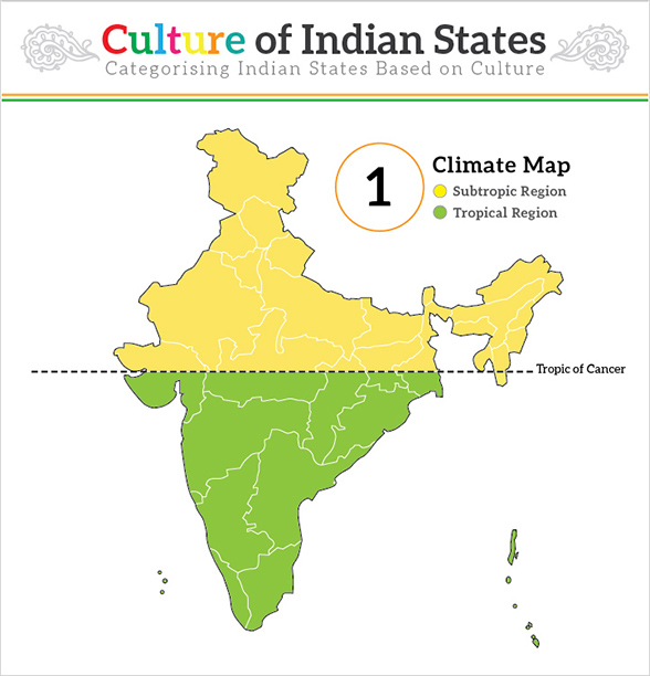 Understanding the Culture of Indian States [Infographic]
