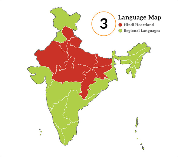 indian-language