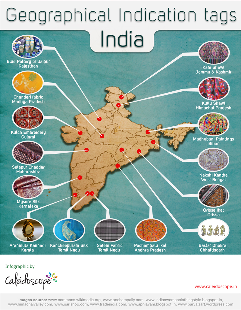 India Infographics - Geographical Indicator Tags India
