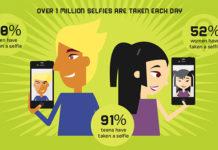 selfies infographic