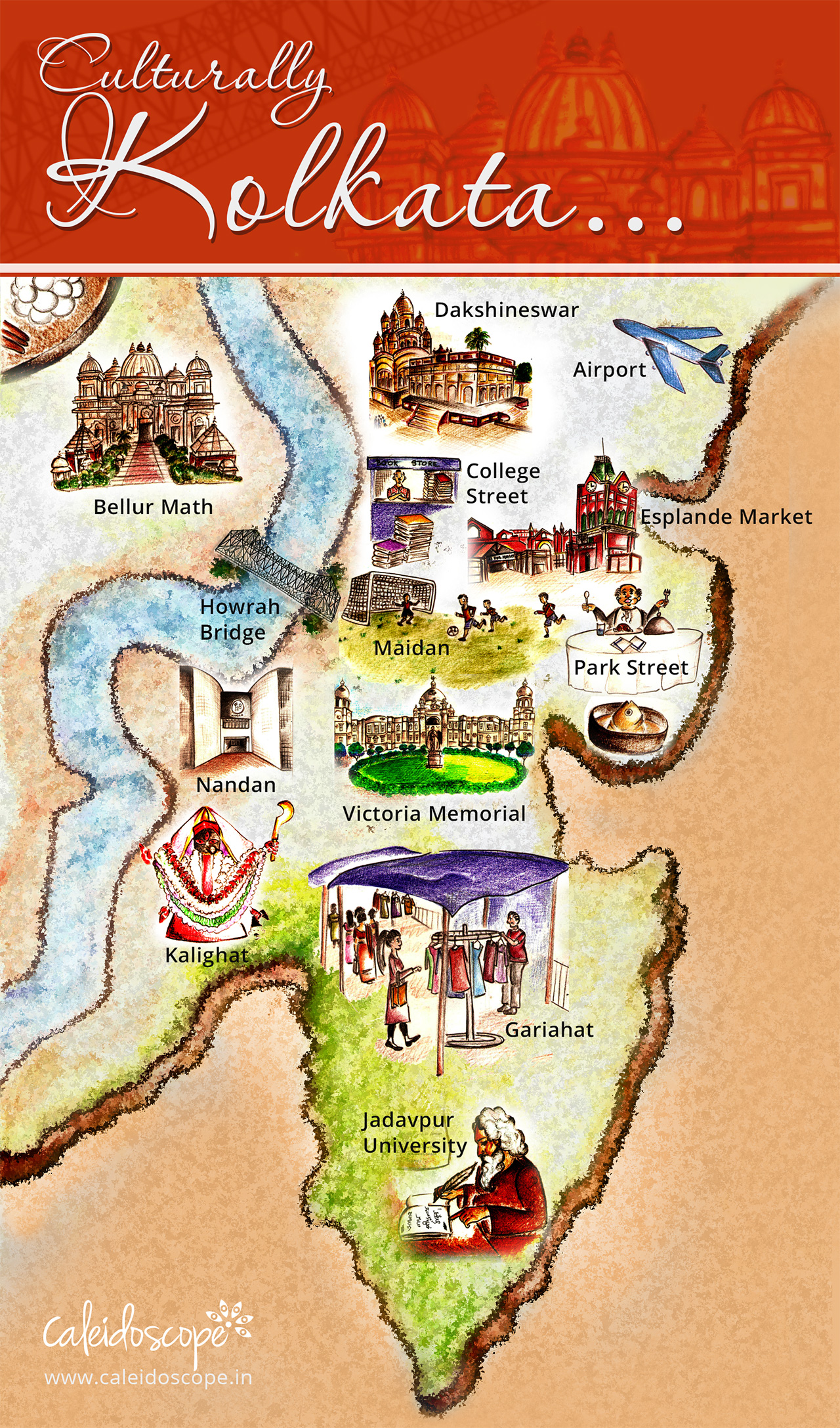 Kolkata Infographic - Places to visit in Kolkata
