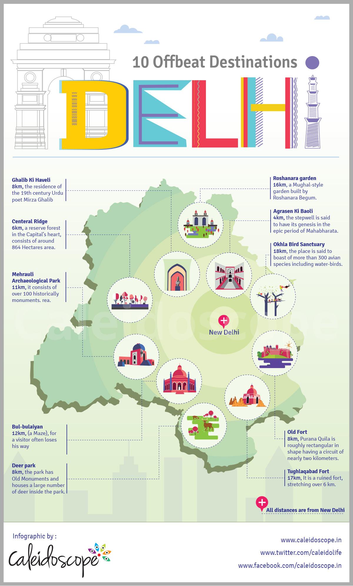 Offbeat-Destinations-in-Delhi