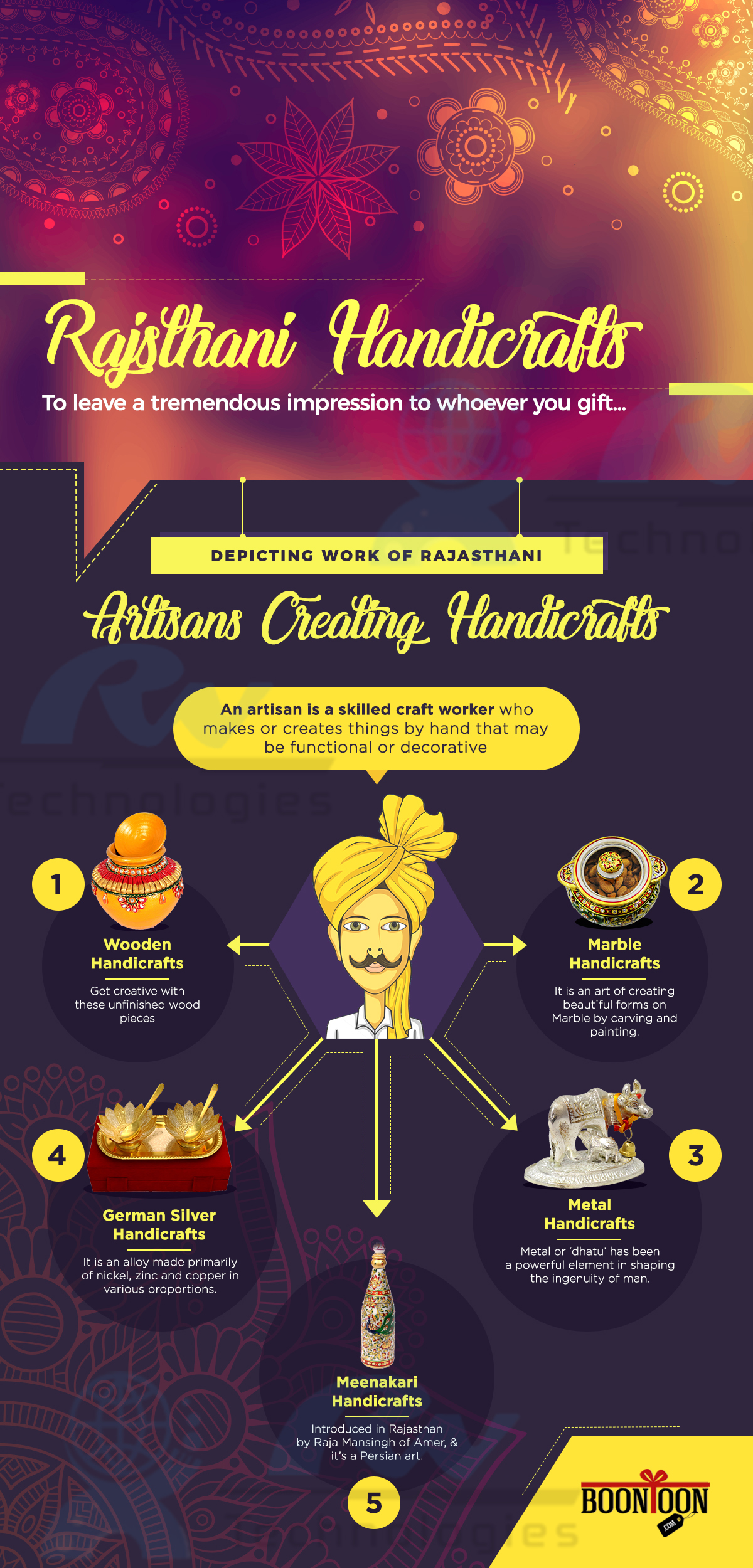 Infographic Rajasthani Handicrafts