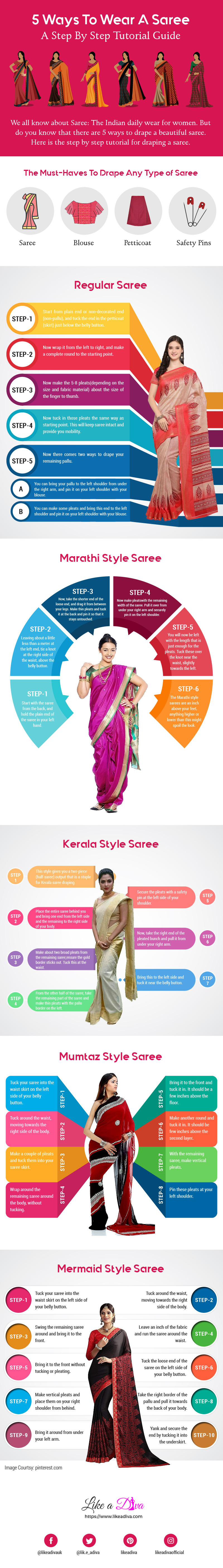 5-Ways-to-Wear-A-Saree
