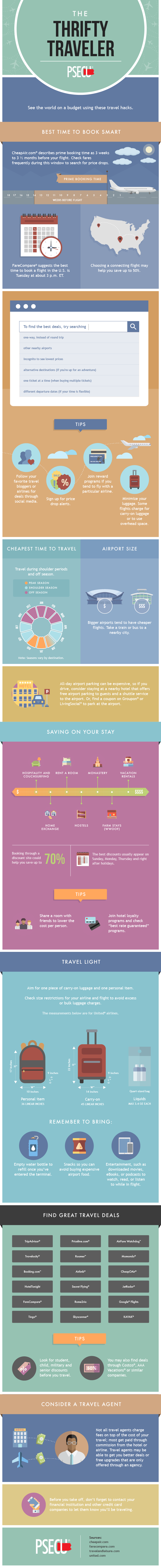 Tips for Summer Travel on a Budget